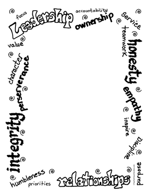 Character Traits- Portrait Blank - Teacher Clipart Borders