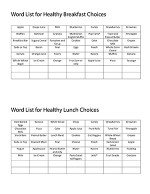 Word List for Healthy Breakfast and Lunch Choices